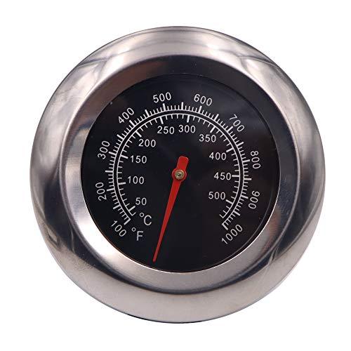 Mejores termómetros de máxima y mínima
